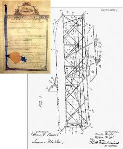 Wright Brothers' patented control system, granted in 1906.