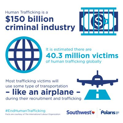 Southwest Airlines Launches Human Trafficking Awareness Curriculum to all Employees