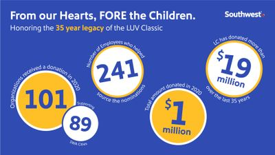 From our Hearts, FORE the Children: Celebrating the 2020 LUV Classic