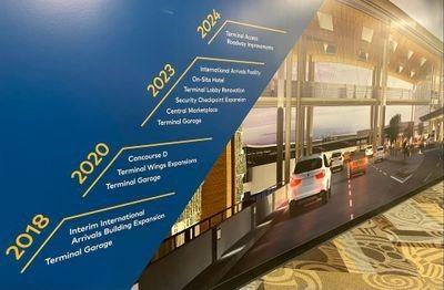 BNA Vision Timeline