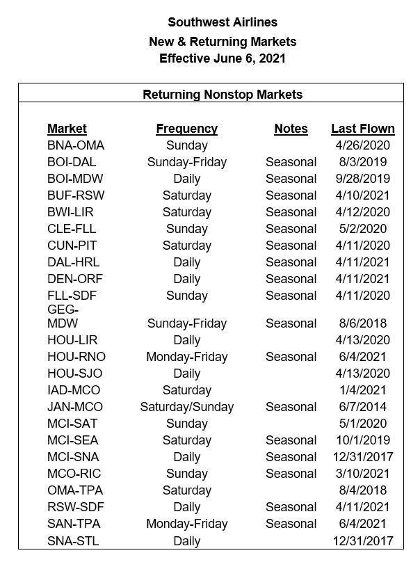Southwest Airlines Returning Nonstop Markets.JPG