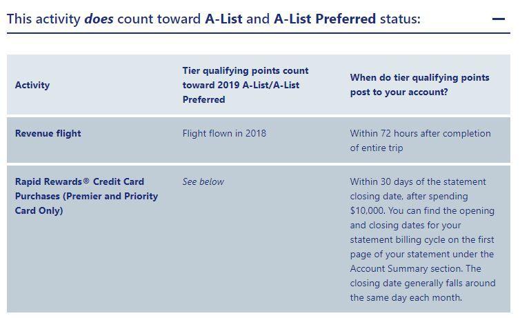 tier qualifying 1.JPG